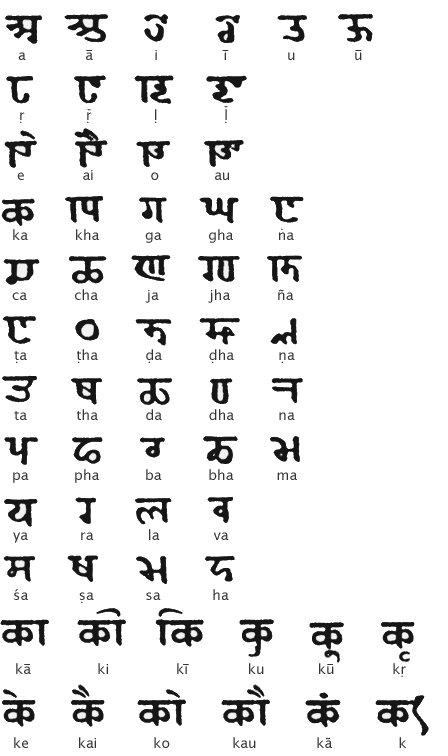 Kashmir in Ancient Sanskrit Literature (1/3)