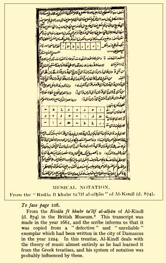 A History Of Arabian Music _01