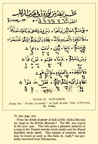 A History Of Arabian Music _02