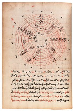 Kitab_al_adwar