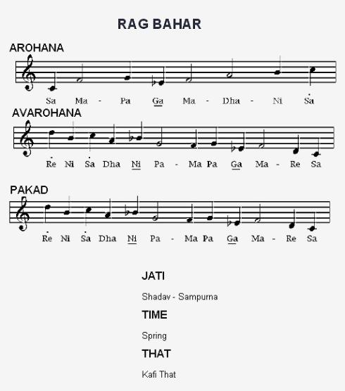 Rag_Bahar__