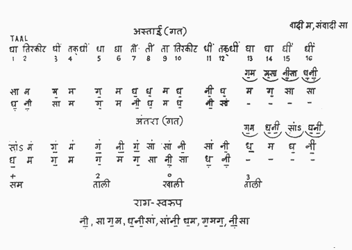 Ragas for The Late Evening (1/2)